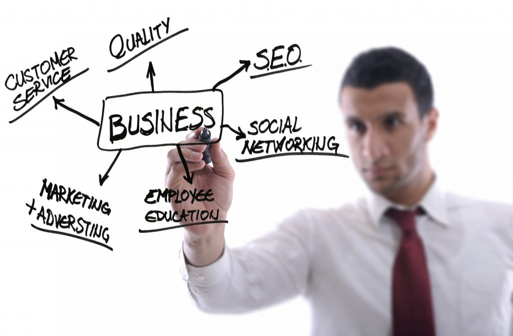 business 640 1024x671 - Benefits Of Search Engine Optimization Of Today